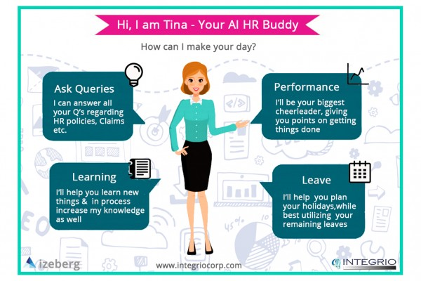 HR Digital Transformation with AI